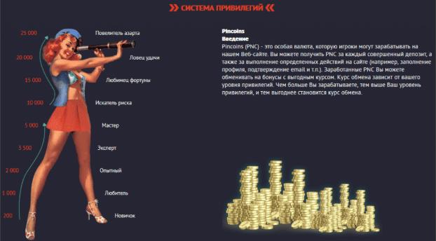 Pin Up Casino - система привелегий